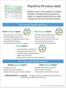 All Payroll Flyer Custom 03-2016-1